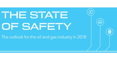 Quarter Of Oil & Gas Senior Managers Express Safety Fears